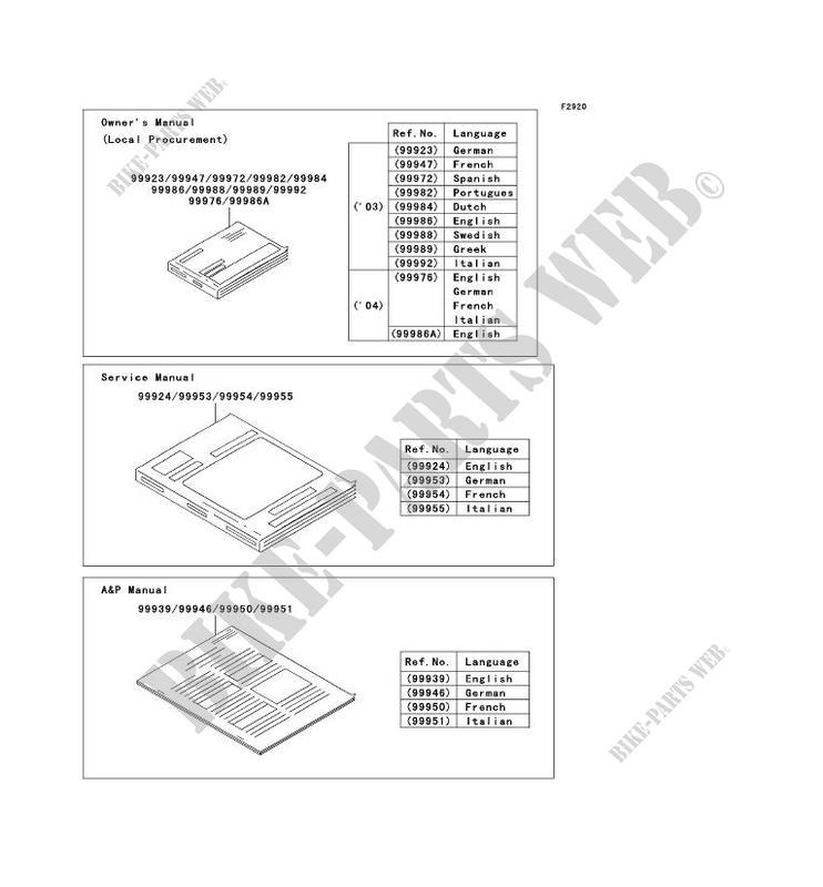 2003 kawasaki 636 manual Kawasaki 650Sx Wiring Diagram kawasaki 2003 636 wiring diagram wiring diagrams schematic