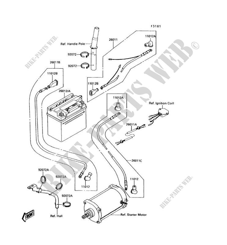650sx Wiring Diagram | Wiring Diagram on