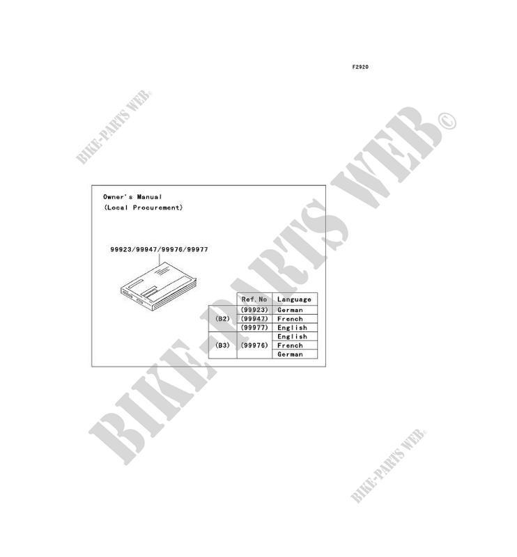 1999 2000 kawasaki mule 2510 diesel owners manual ebook download rh tikpdf tips array kawasaki 3010 4x4 manual rh kawasaki 3010 4x4 manual mollysmenu us fandeluxe Images