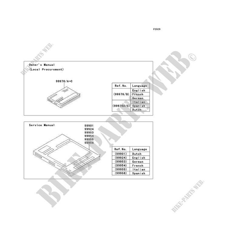 Manualeu Kawasaki Kx250f 2014 250 Kx250zef 9239 Kawasaki Genuine
