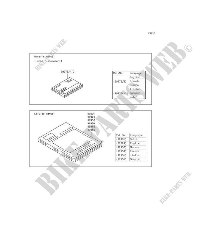 Manualeu Kawasaki Kx250f 2016 250 Kx250zgf 9250 Kawasaki Genuine