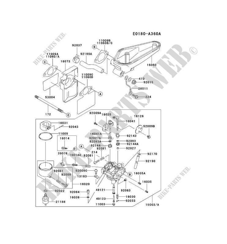 Kawasaki Fc420v Wiring Diagram - Wiring Schematics