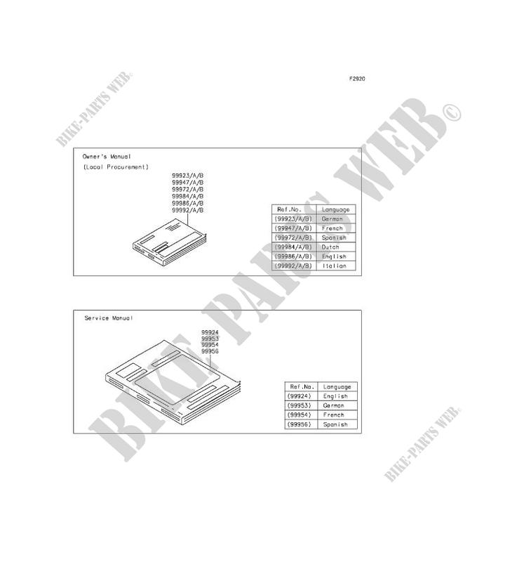 MANUAL EU KVF750GHF BRUTE FORCE 750 4X4I EPS 2017 750 QUAD Kawasaki ...