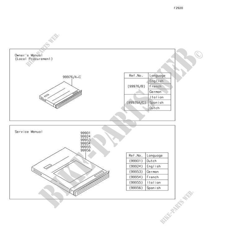 Kawasaki W 650 Wiring Diagram | Wiring Diagram